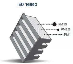 iso 16890 standardı