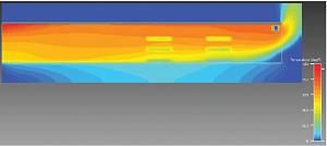 ceviri sekil 5 Hava perdesiz ve 2,5 milyon Btuh ısı girdisi oranı ile dikey sıcaklık profili