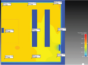 ceviri sekil 6 Hava perdesiz ve ek ısı ile yatay sıcaklık profili