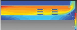 ceviri sekil 7 Hava perdesiz ve ek ısı ile dikey sıcaklık profili