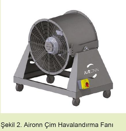 aironn-cim-havalandirma-fani