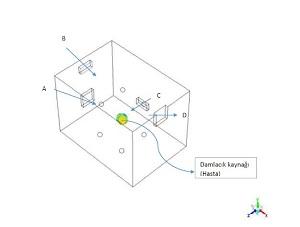 Sekil 1. incelenen oda geometrisi ve havalandirma menfezleri