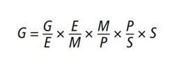 formul