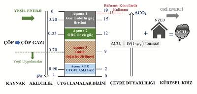 Sekil-3-Kaynaklari-Degerlendirme-Akilciligi-ψR-ve-CO2-Salim-Sorumluluklarinin-Ters-Iliskisi