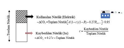 Sekil-6-Enerjinin-Kaybedilen-Niteligi-Kullanilan-Nitelikten-Sonraki-Durumlarda-CO2-Sorumlulugu