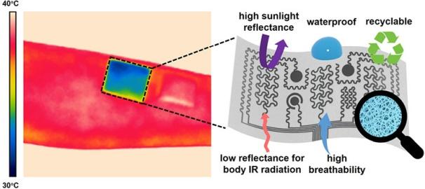 Bilim Adamları Enerjisiz Kişisel Soğutma Cihazı Geliştiriyor
