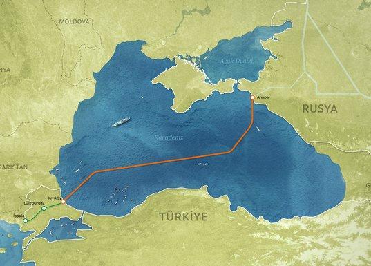 İmbat-Türk Akımı, UPS Veri Merkezi