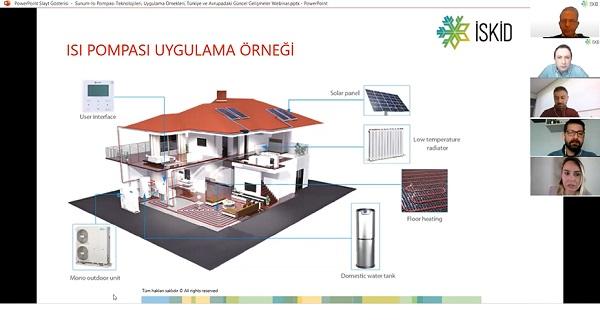 Isı Pompası Teknolojileri, Uygulama Örnekleri, Türkiye ve Avrupa'daki Güncel Gelişmeler