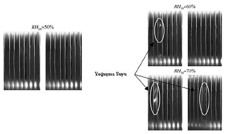 Resim 1. Ortam nem seviyesine göre batarya kanatlarında oluşan su birikintisi